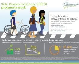 infographic-safe-routes-to-school-programs-work
