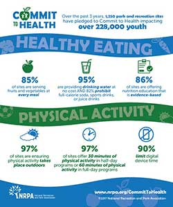 nrpa infographic final website 250
